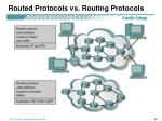 routed protocols vs routing protocols