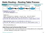 static routing routing table process