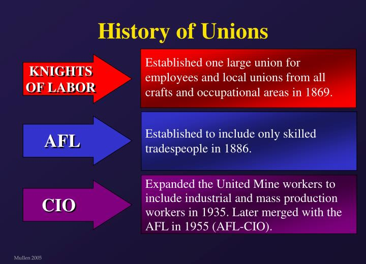 apush dbq1 labor unions The dbq project strives to help teachers help students read smart, think straight, and write clearly with educational products and teacher development.