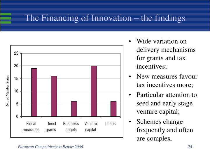 The Financing of Innovation – the findings