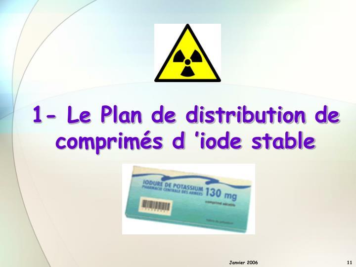 1- Le Plan de distribution de comprimés d'iode stable