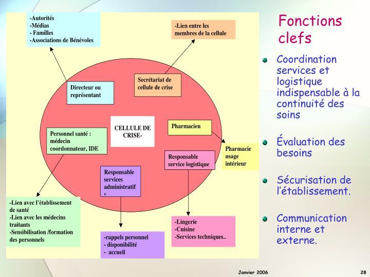 Fonctions clefs