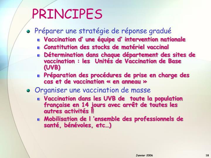 PRINCIPES