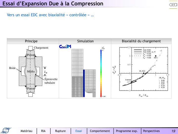Essai d'Expansion Due à la Compression