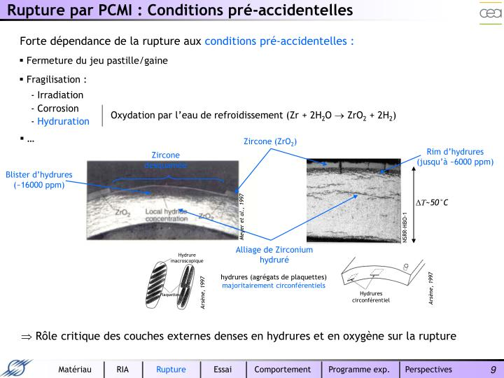 Rupture par PCMI : Conditions pré-accidentelles