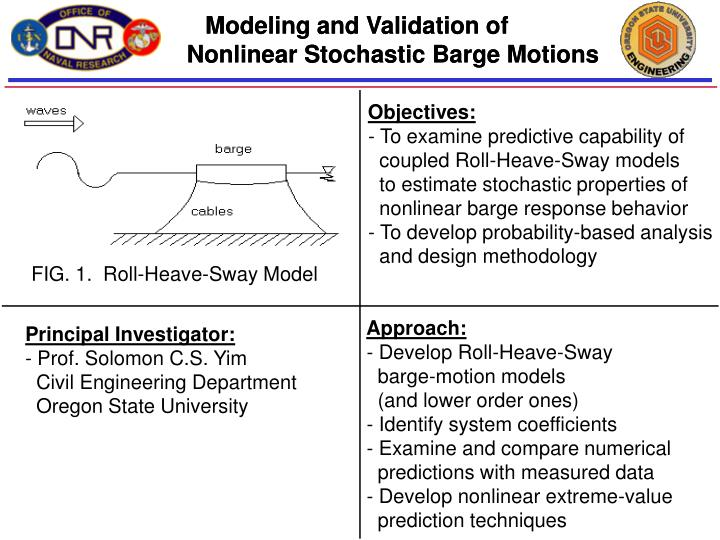 Modeling and Validation of