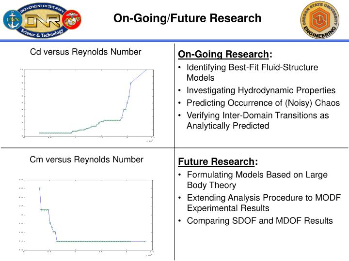 On-Going/Future Research