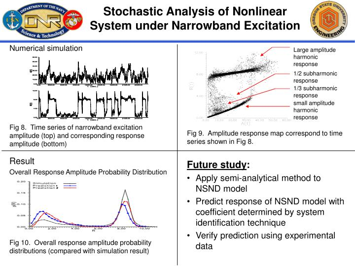 Stochastic Analysis of Nonlinear System under Narrowband Excitation