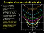 examples of the source loci for the vla