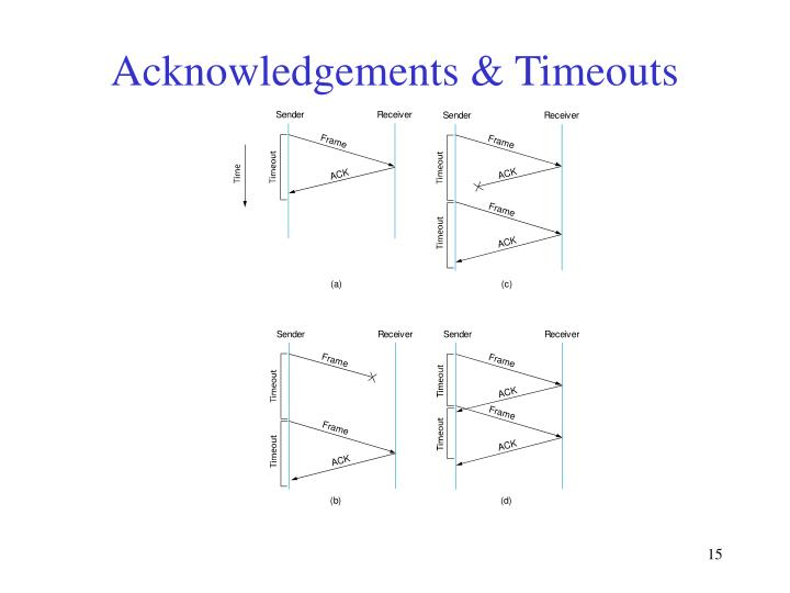 Acknowledgements & Timeouts