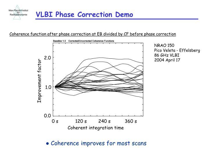 VLBI Phase Correction Demo