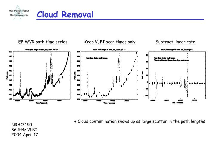 Cloud Removal
