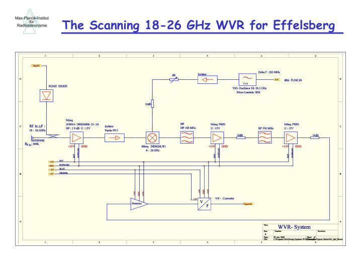 The Scanning 18-26 GHz WVR for Effelsberg