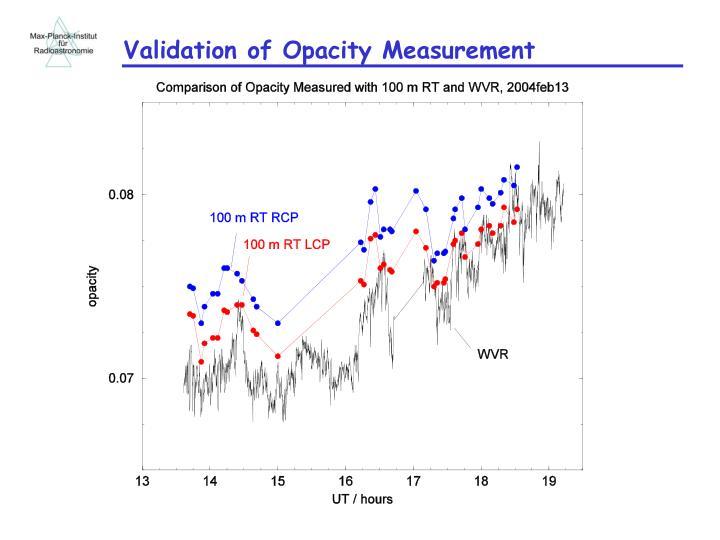 Validation of Opacity Measurement