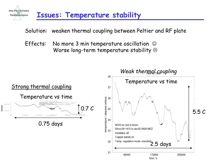 Issues: Temperature stability