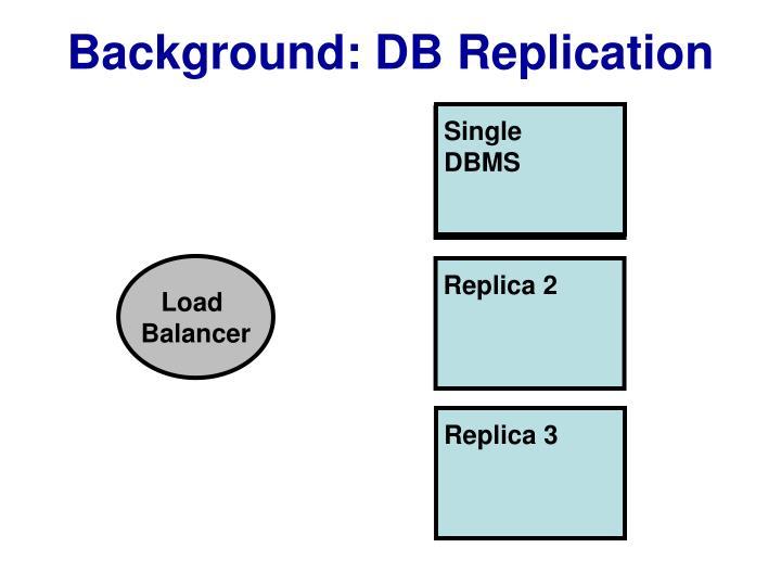 Background: DB Replication