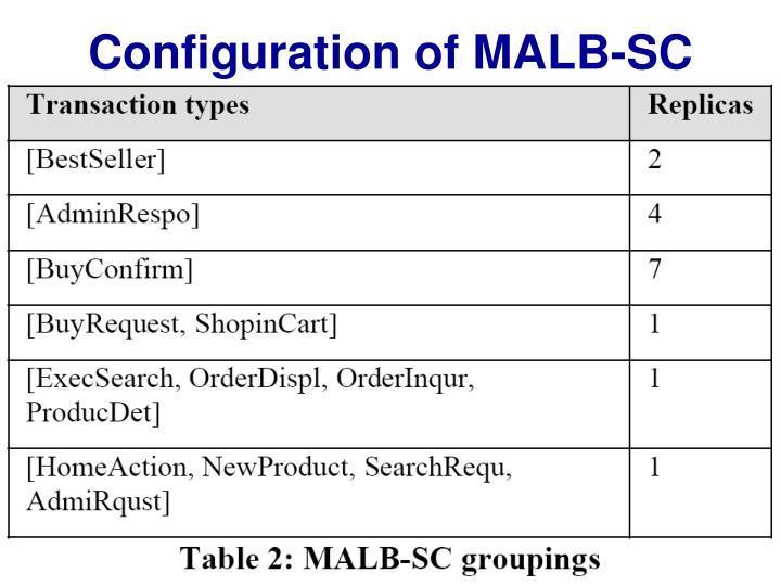 Configuration of MALB-SC