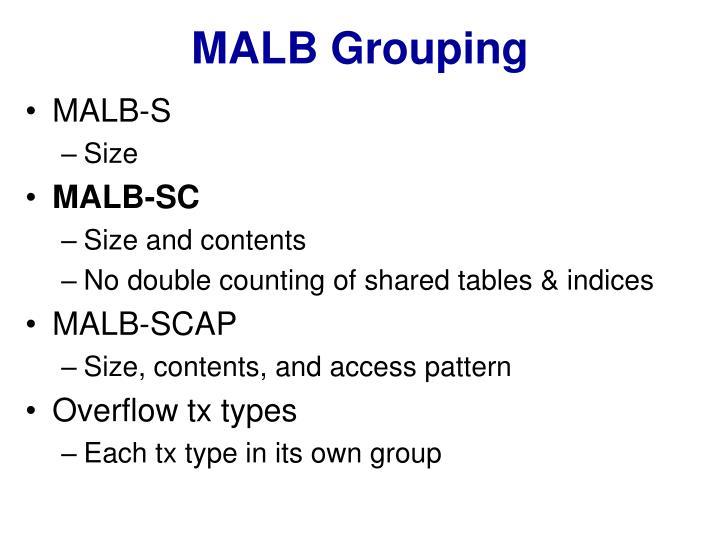 MALB Grouping