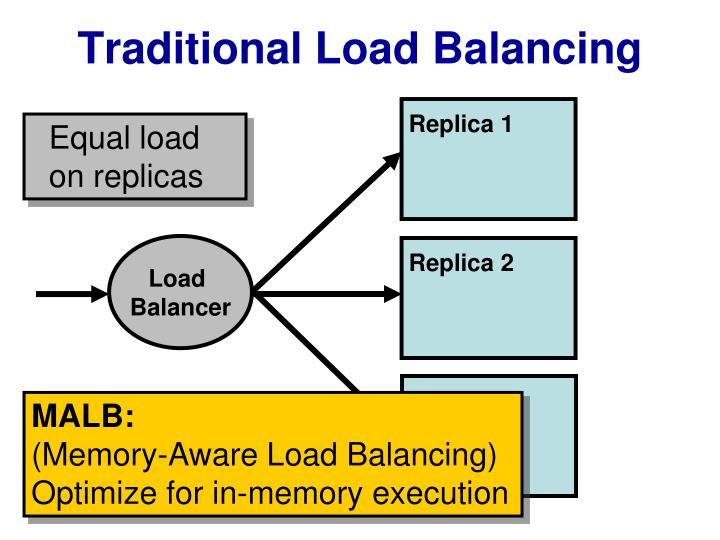 Traditional Load Balancing