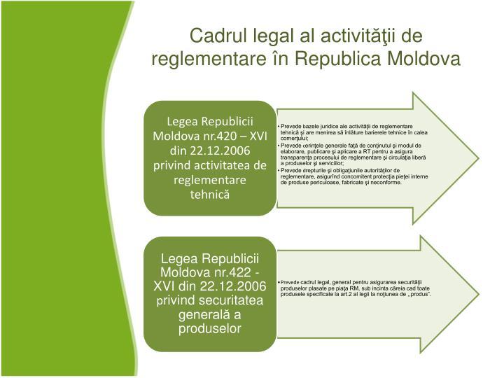 Cadrul legal al activit ii de reglementare n republica moldova