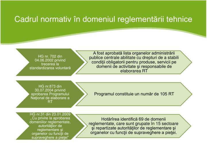 Cadrul normativ n domeniul reglement rii tehnice