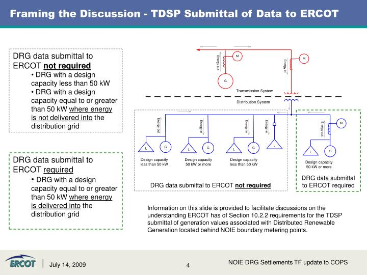 Framing the Discussion - TDSP Submittal of Data to ERCOT