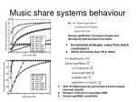 music share systems behaviour