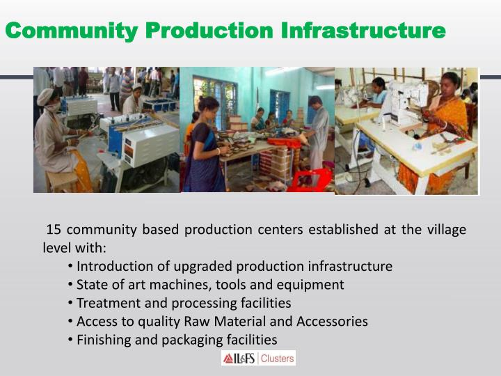 Community Production Infrastructure
