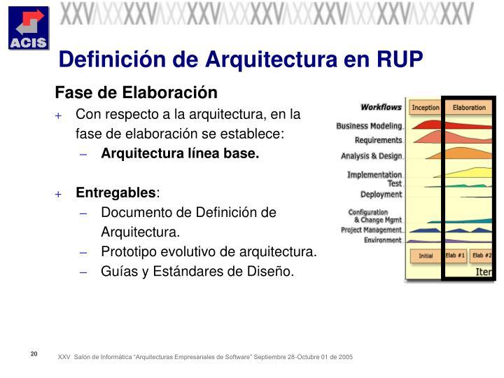 Definición de Arquitectura en RUP
