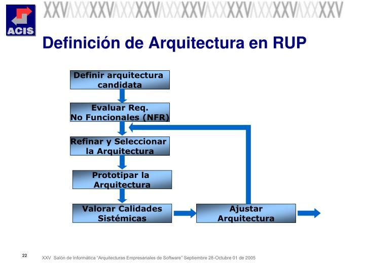 Definir arquitectura