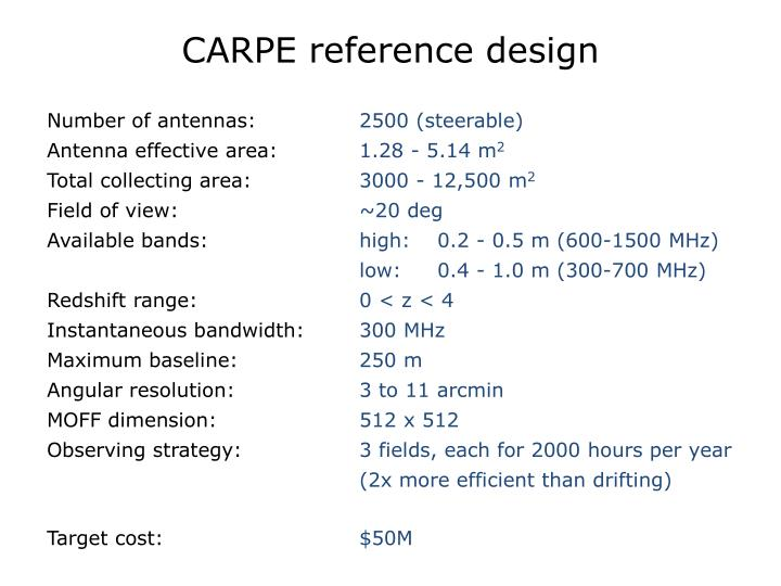 CARPE reference design