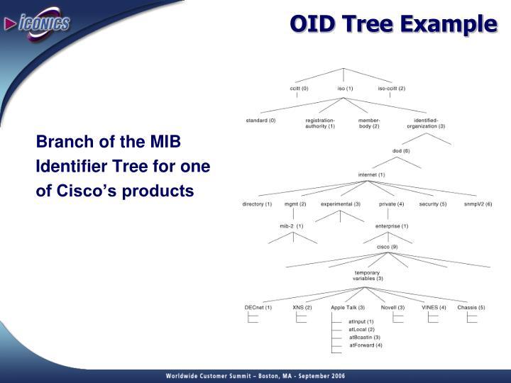 OID Tree Example