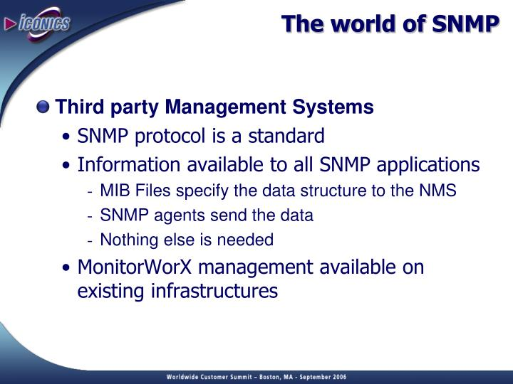 The world of SNMP