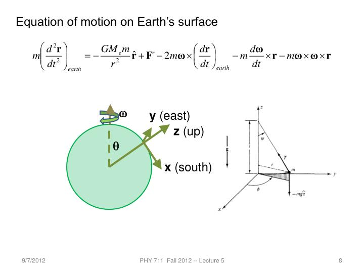 Equation of motion on Earth's surface