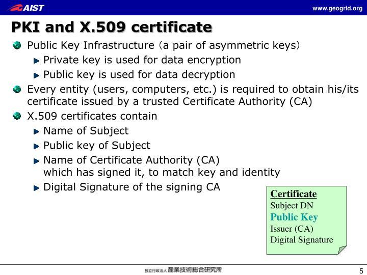 PKI and X.509 certificate