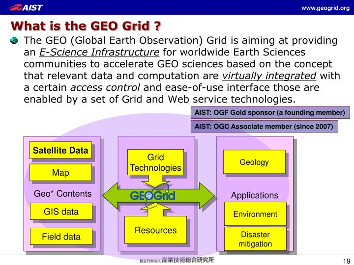 What is the GEO Grid ?