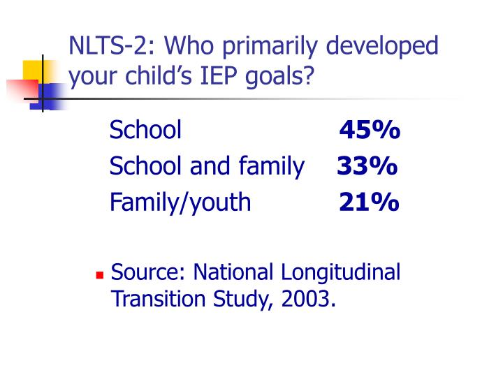 NLTS-2: Who primarily developed your child's IEP goals?