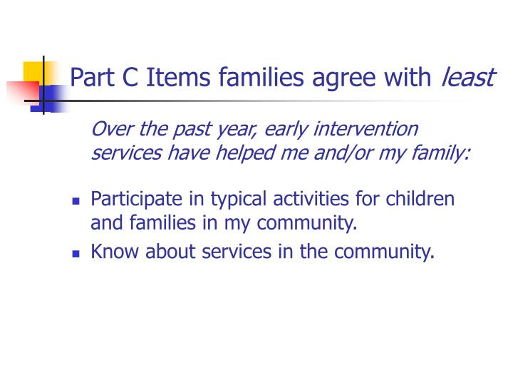 Part C Items families agree with