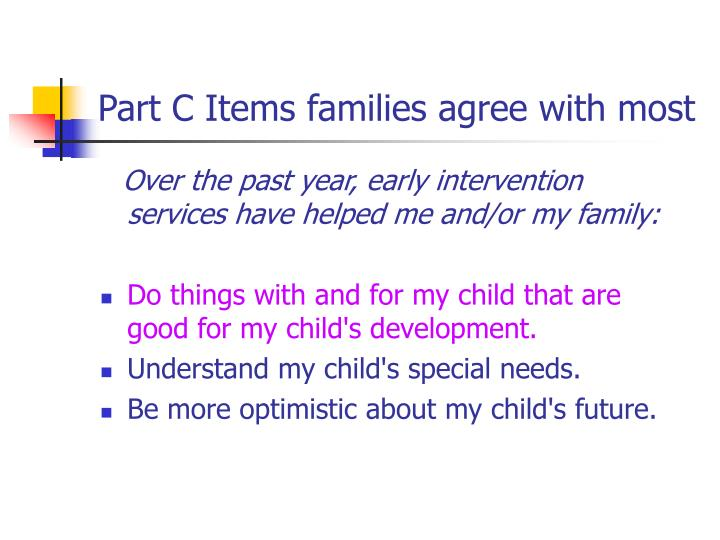 Part C Items families agree with most