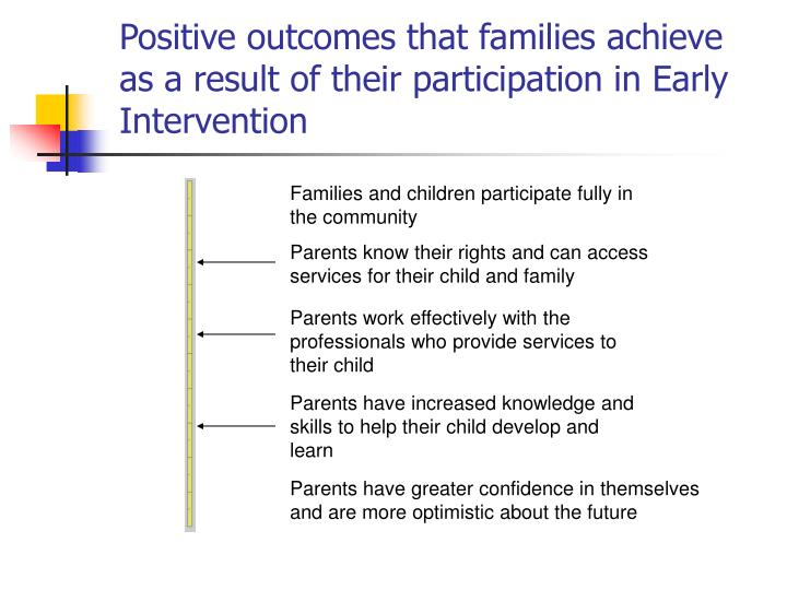 Positive outcomes that families achieve as a result of their participation in Early Intervention