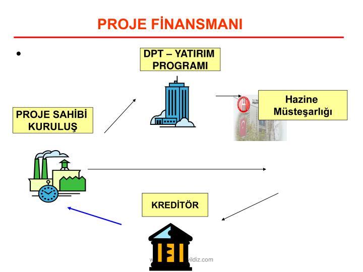 PROJE FİNANSMANI