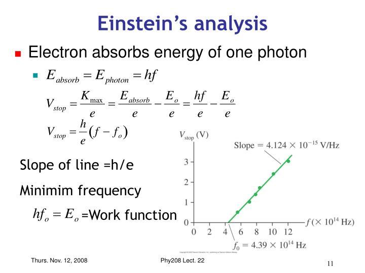 Einstein's analysis
