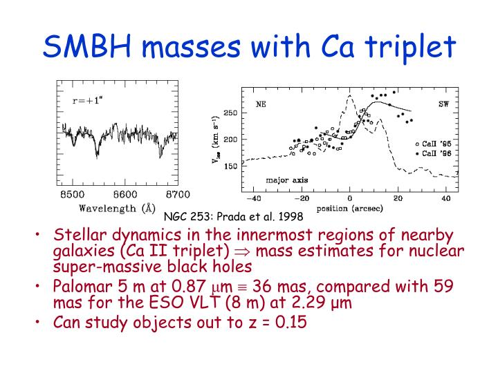 SMBH masses with Ca triplet