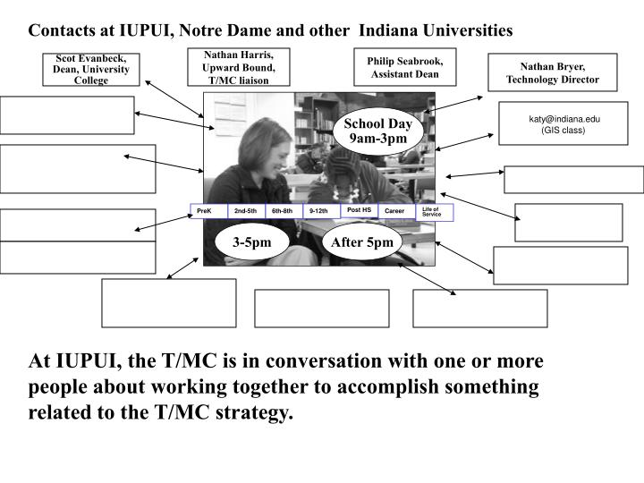 Contacts at iupui notre dame and other indiana universities