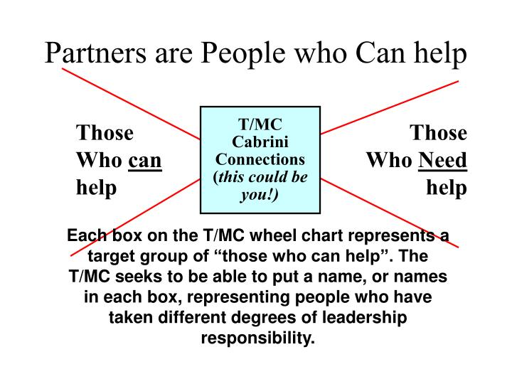 Partners are People who Can help