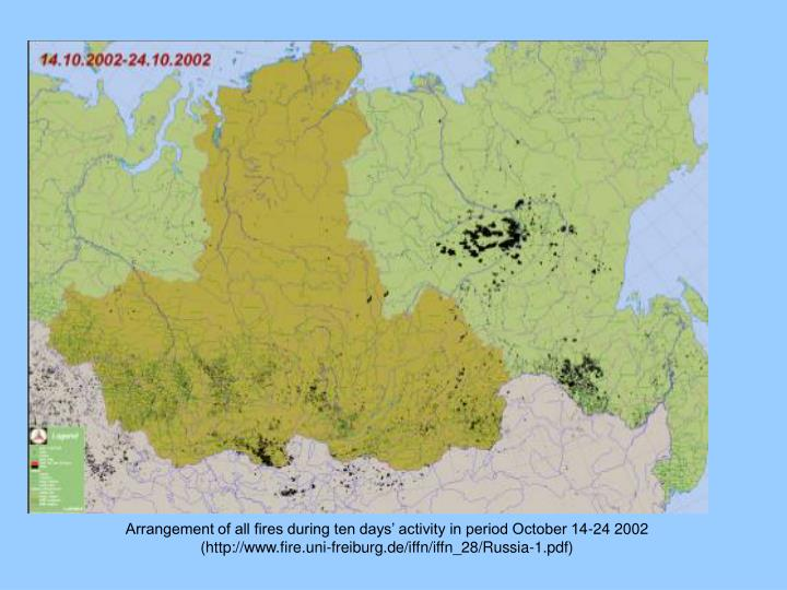 Arrangement of all fires during ten days' activity in period October 14-24 2002