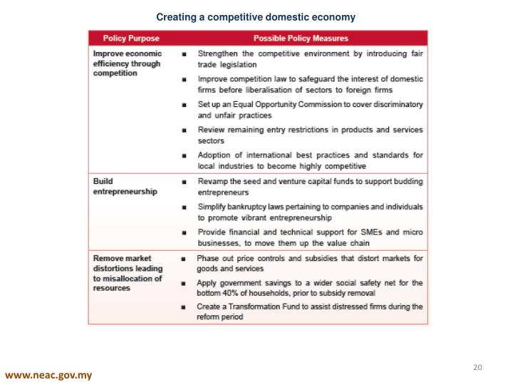 Creating a competitive domestic economy