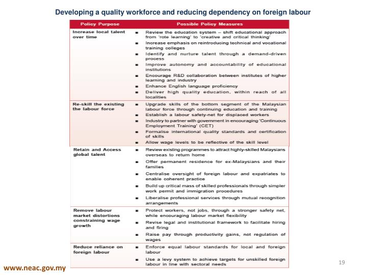 Developing a quality workforce and reducing dependency on foreign
