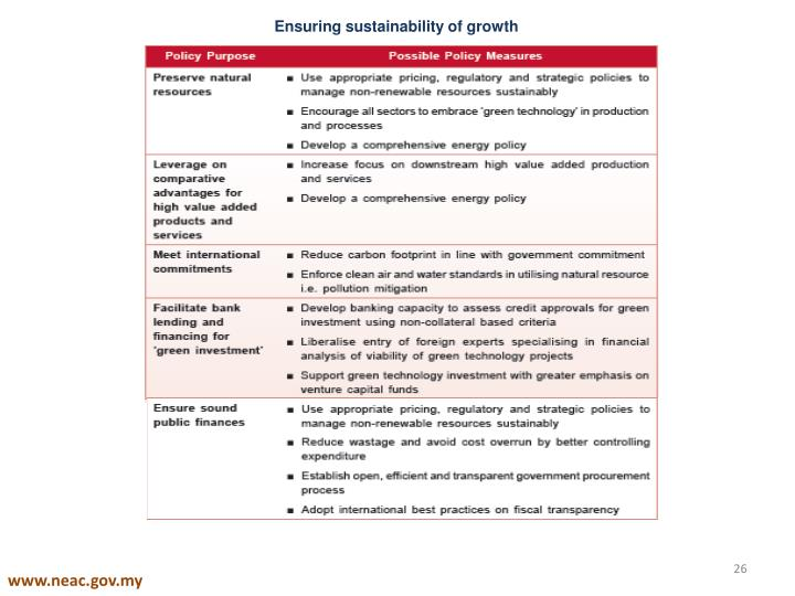 Ensuring sustainability of growth