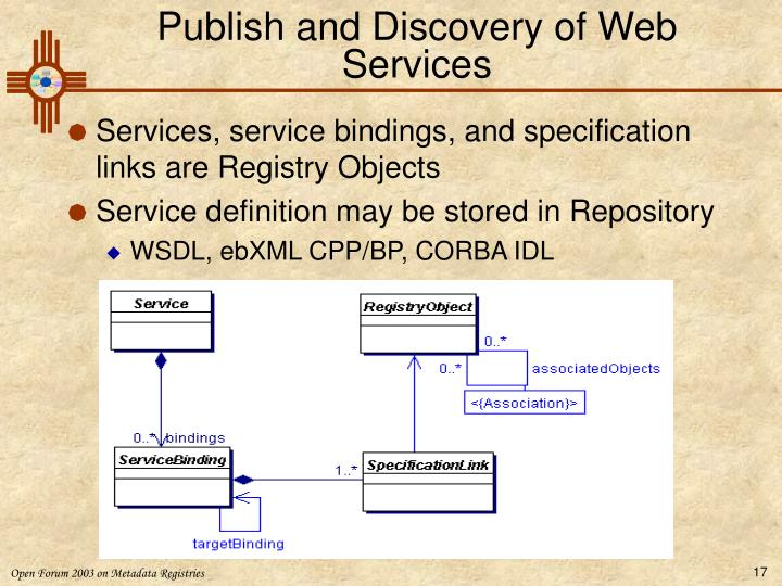 Publish and Discovery of Web Services